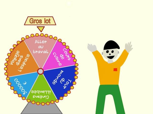 roue de la fortune gros lot travail